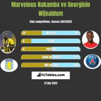 Marvelous Nakamba vs Georginio Wijnaldum h2h player stats