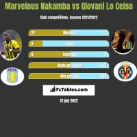 Marvelous Nakamba vs Giovani Lo Celso h2h player stats