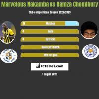 Marvelous Nakamba vs Hamza Choudhury h2h player stats
