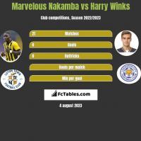 Marvelous Nakamba vs Harry Winks h2h player stats