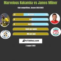 Marvelous Nakamba vs James Milner h2h player stats