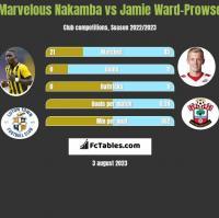 Marvelous Nakamba vs Jamie Ward-Prowse h2h player stats