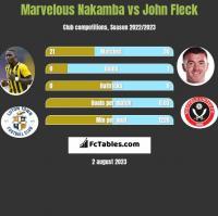 Marvelous Nakamba vs John Fleck h2h player stats
