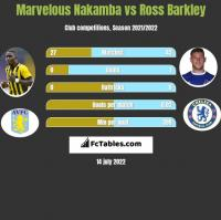 Marvelous Nakamba vs Ross Barkley h2h player stats