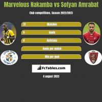 Marvelous Nakamba vs Sofyan Amrabat h2h player stats