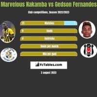 Marvelous Nakamba vs Gedson Fernandes h2h player stats