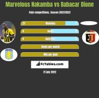Marvelous Nakamba vs Babacar Dione h2h player stats