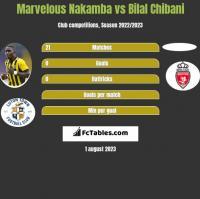 Marvelous Nakamba vs Bilal Chibani h2h player stats