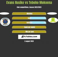 Evans Rusike vs Teboho Mokoena h2h player stats