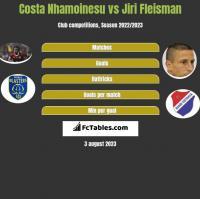 Costa Nhamoinesu vs Jiri Fleisman h2h player stats