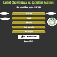 Talent Chawapiwa vs Jabulani Ncubeni h2h player stats