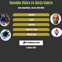 Ronaldo Vieira vs Borja Valero h2h player stats