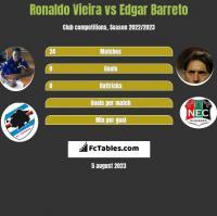 Ronaldo Vieira vs Edgar Barreto h2h player stats