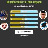Ronaldo Vieira vs Fabio Depaoli h2h player stats
