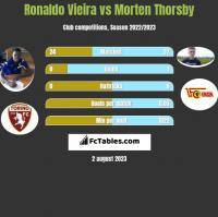 Ronaldo Vieira vs Morten Thorsby h2h player stats