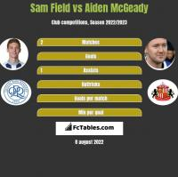 Sam Field vs Aiden McGeady h2h player stats