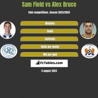 Sam Field vs Alex Bruce h2h player stats