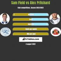 Sam Field vs Alex Pritchard h2h player stats