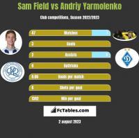 Sam Field vs Andriy Yarmolenko h2h player stats