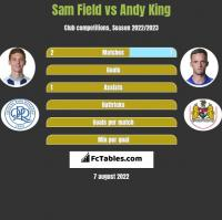 Sam Field vs Andy King h2h player stats