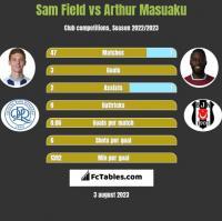 Sam Field vs Arthur Masuaku h2h player stats