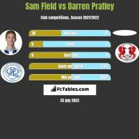 Sam Field vs Darren Pratley h2h player stats
