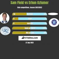 Sam Field vs Erhun Oztumer h2h player stats