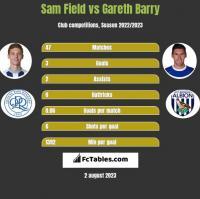 Sam Field vs Gareth Barry h2h player stats