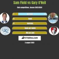Sam Field vs Gary O'Neil h2h player stats