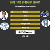 Sam Field vs Isaiah Brown h2h player stats