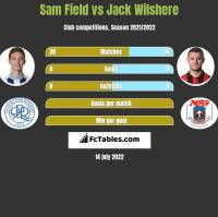 Sam Field vs Jack Wilshere h2h player stats