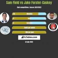 Sam Field vs Jake Forster-Caskey h2h player stats
