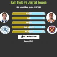 Sam Field vs Jarrod Bowen h2h player stats