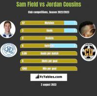 Sam Field vs Jordan Cousins h2h player stats