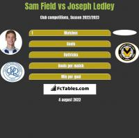 Sam Field vs Joseph Ledley h2h player stats