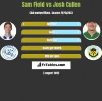 Sam Field vs Josh Cullen h2h player stats