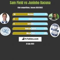 Sam Field vs Juninho Bacuna h2h player stats