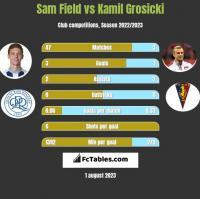 Sam Field vs Kamil Grosicki h2h player stats