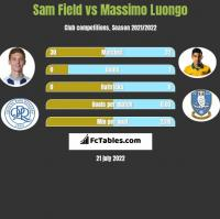 Sam Field vs Massimo Luongo h2h player stats