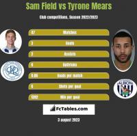 Sam Field vs Tyrone Mears h2h player stats