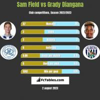 Sam Field vs Grady Diangana h2h player stats