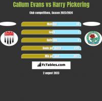 Callum Evans vs Harry Pickering h2h player stats