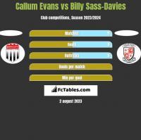 Callum Evans vs Billy Sass-Davies h2h player stats