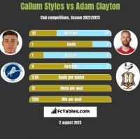Callum Styles vs Adam Clayton h2h player stats