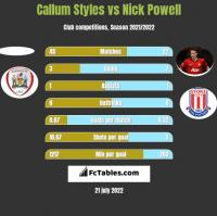 Callum Styles vs Nick Powell h2h player stats