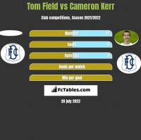 Tom Field vs Cameron Kerr h2h player stats