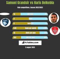 Samuel Grandsir vs Haris Belkebla h2h player stats