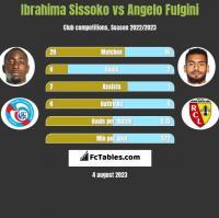 Ibrahima Sissoko vs Angelo Fulgini h2h player stats