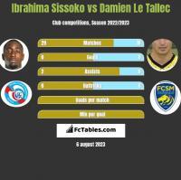 Ibrahima Sissoko vs Damien Le Tallec h2h player stats