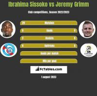 Ibrahima Sissoko vs Jeremy Grimm h2h player stats